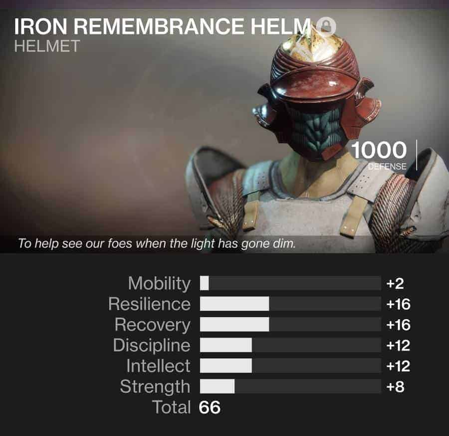 Iron Banner armor high stat