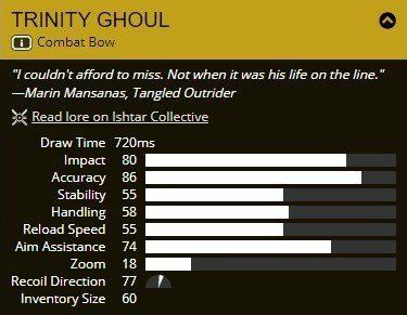 Trinity Ghoul stats Destiny 2